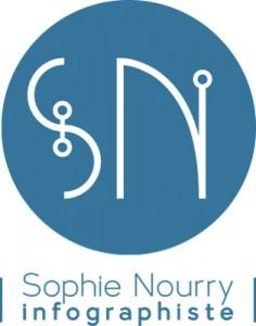 sn_signature